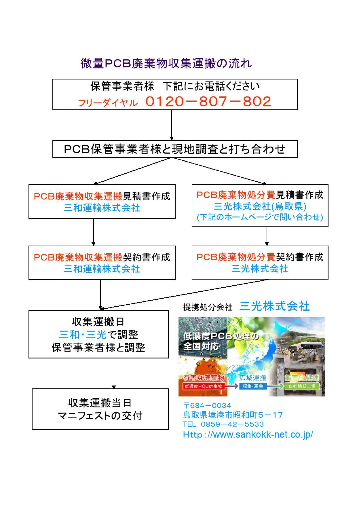 微量PCB廃棄物収集運搬の流れ0001